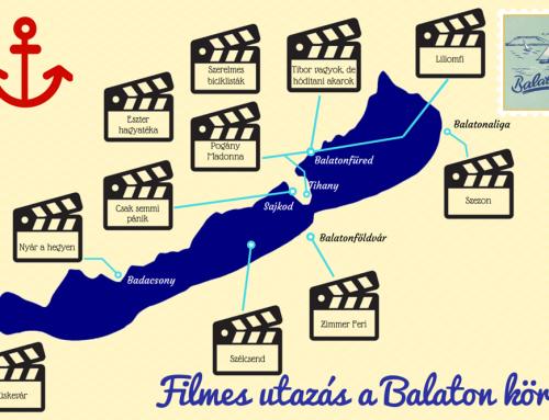 Balaton életre, halálra, avagy filmekkel a tó körül